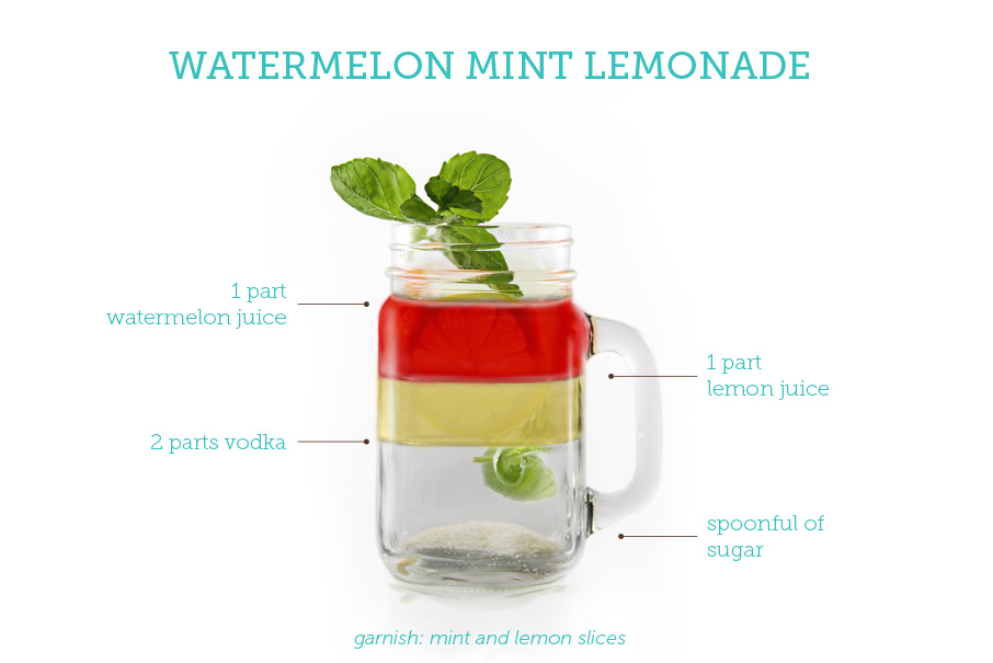10 Easy drinks for the weekend!